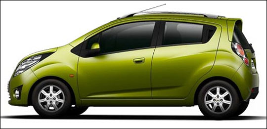 The top 5 hatchbacks in India