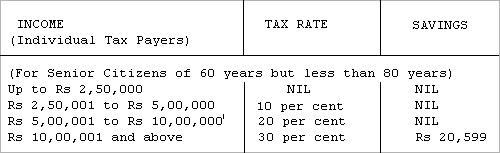 Savings for senior citizens.