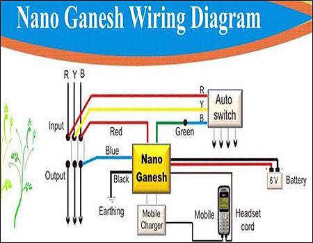 Nano Ganesh wiring.