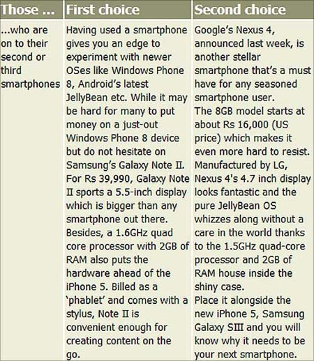Buying a smartphone? Be a wise geek