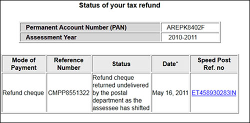 How to Check Income Tax Return Status Online?