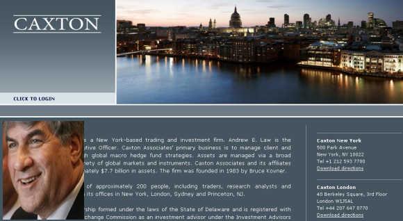 Bruce Stanley Kovner, inset, Founder, Chairman, Caxton Associates.