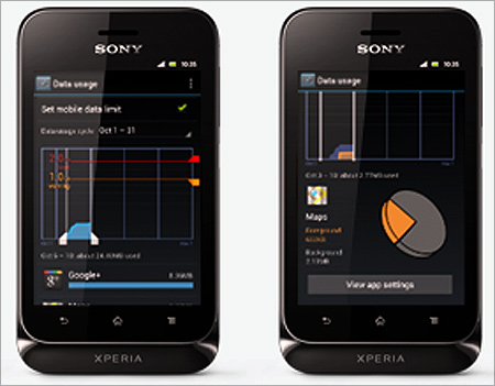 Sony Xperia Tipo@ Rs 9,999