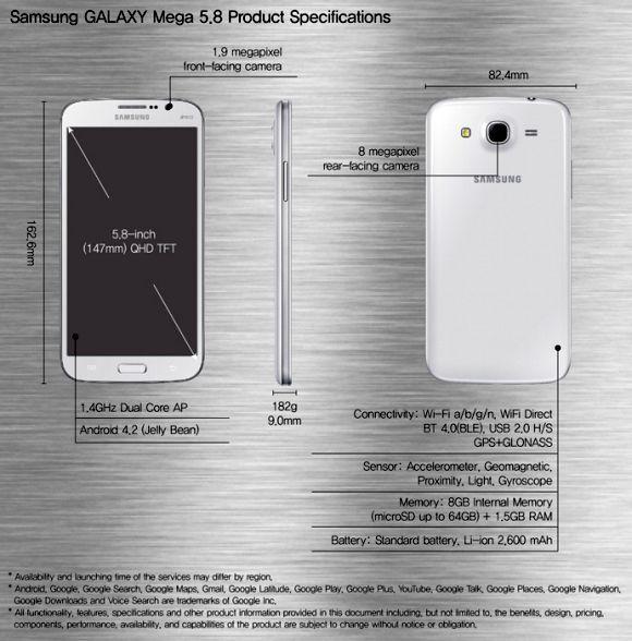 Samsung unveils largest smartphone yet: Galaxy Mega