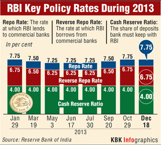 RBI surprises by keeping interest rates on hold