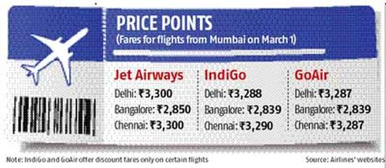 IndiGo, GoAir follow Jet; drop airfares