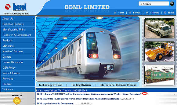 BEML's full name is Bharat Earth Movers Limited.