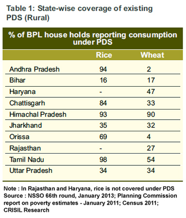 Food security bill: More savings for the poor - Rediff com