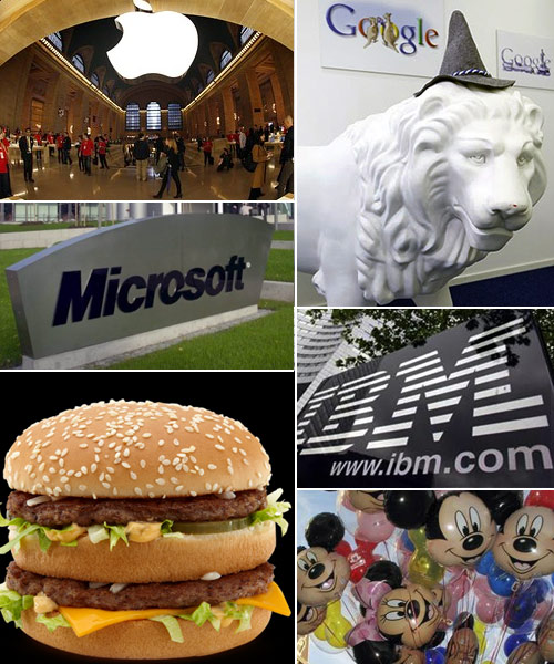 World's 20 most admired companies