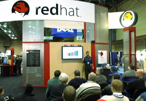 The Indian connection to Red Hat's growth story