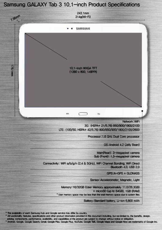 Samsung unveils 8-inch and 10.1-inch tablets