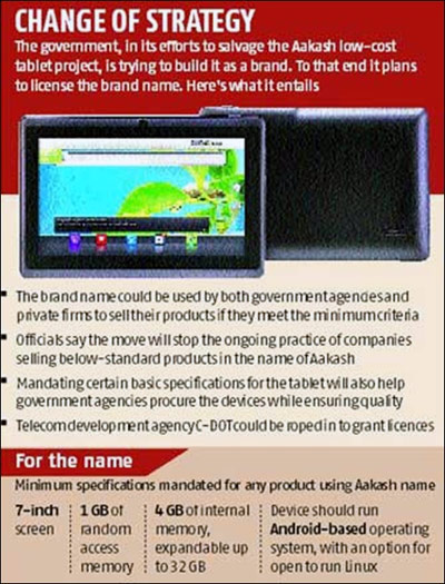 Govt plans to license 'brand Aakash'