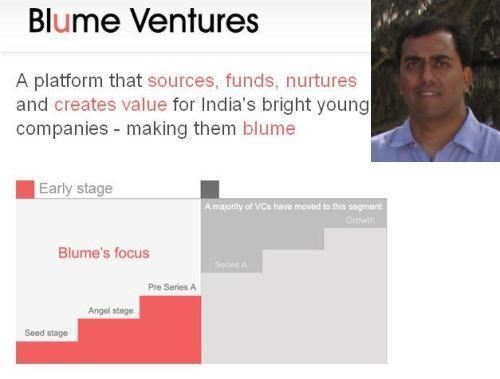 Blume Ventures managing partner Sanjay Nath.