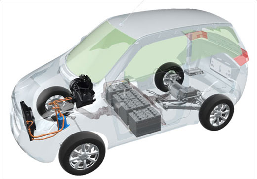 The Rs Lakh Mahindra Electric Car Rediff Com Business