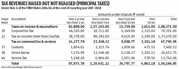 Why small taxpayers are easy targets for I-T Dept