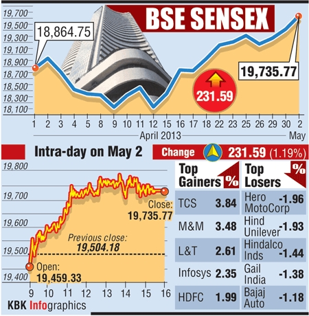 BSE graphic