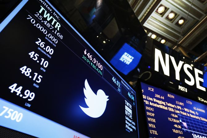 A New York Stock Exchange screen shows the results of theTwitter Inc. IPO.