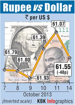 Rupee graphic