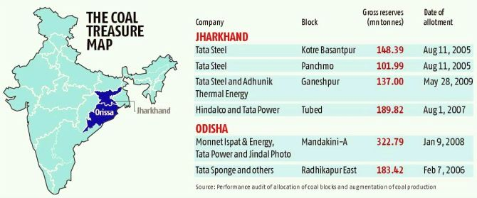 Coal fire: 3 Tata Group firms under CAG spotlight
