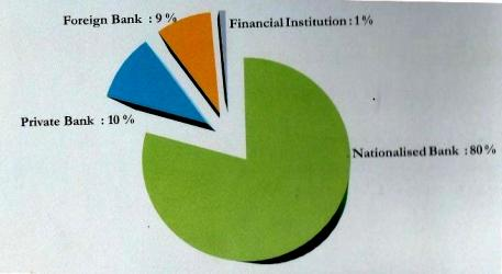 Bandhan graph