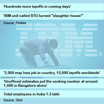 Thousands lose jobs as IBM goes on cost-cutting mode