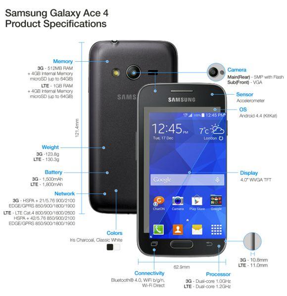 Samsung unveils 4 budget smartphones