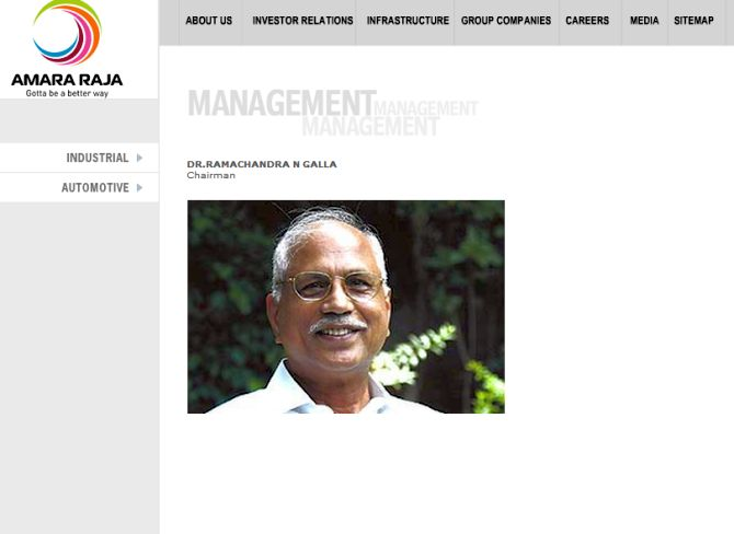 Ramachandra N Galla.