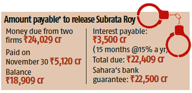 Will Sahara be forced to sell some of its big assets?
