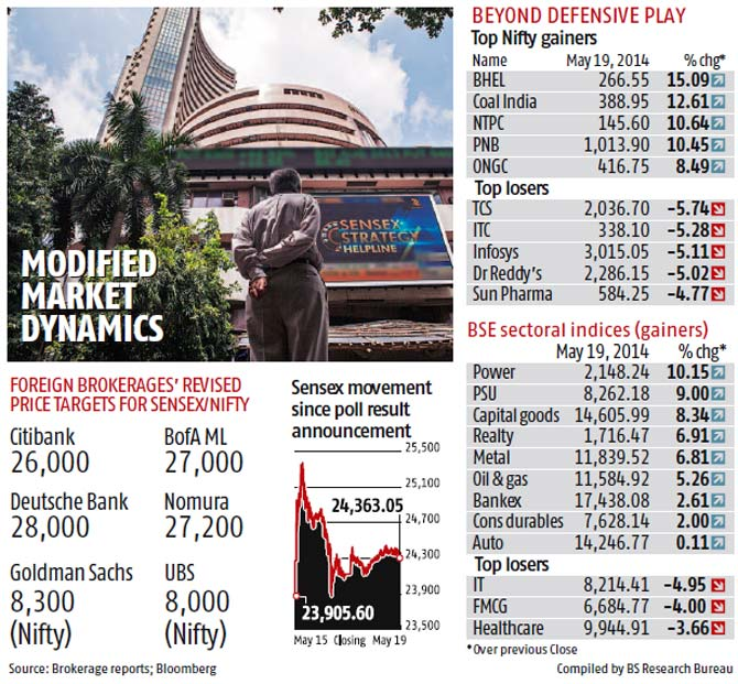 Modi rally charges up power, infra stocks