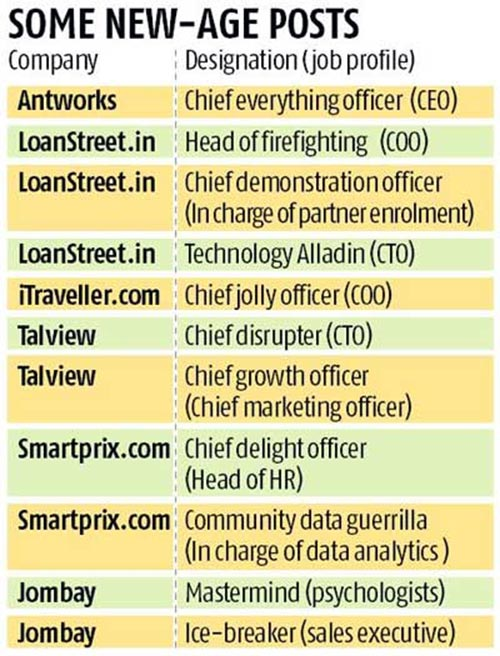 When Ceo Is Chief Everything Officer Cto Is Tech Alladin  Rediff