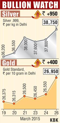 Gold jumps Rs 400 on global cues, buying by jewellers