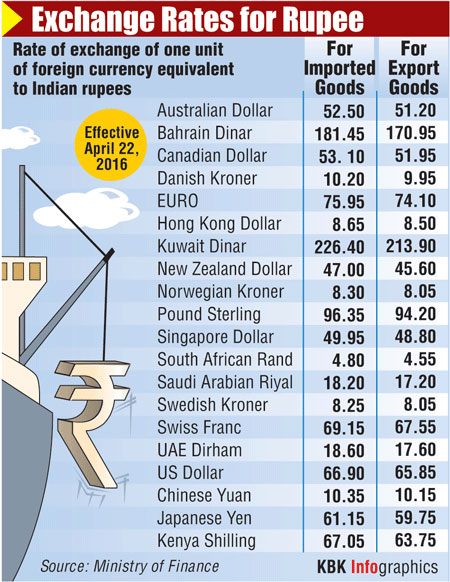 he rupee snapped its two-day rise against the US dollar and ended ...
