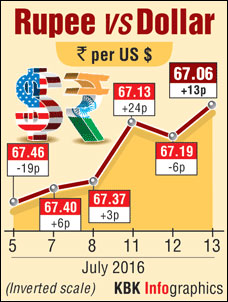 How money is laundered in India - Rediff.com Business