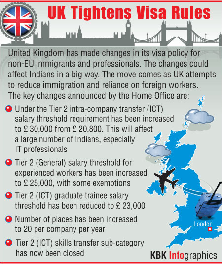 UK's New Visa Policy Likely To Hit India IT Pros