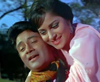 Dev Anand and Waheeda Rahman in Guide