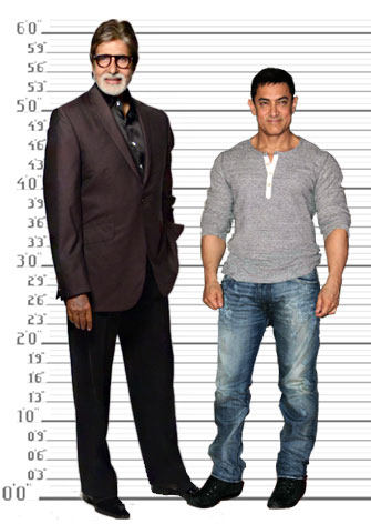 Amitabh Bachchan is the tallest and Aamir Khan is the shortest actor in Bollywood