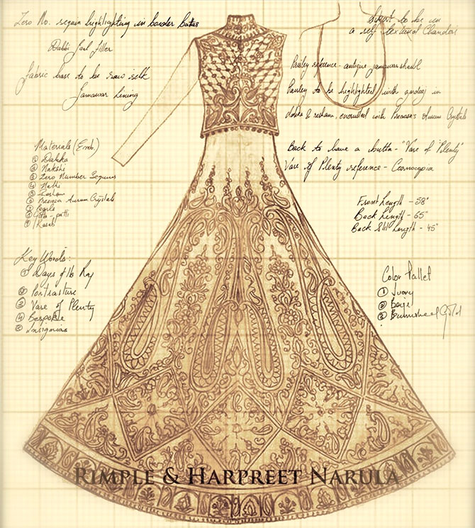 The sketch for costume design