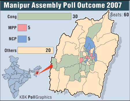 Manipur Election Results