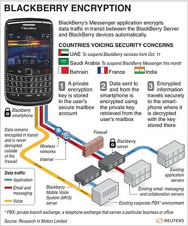 Why terrorists love the BlackBerry