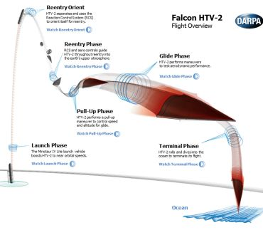 HTV-2's planned second-flight mission profile