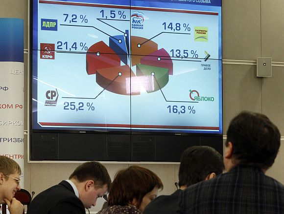 Journalists and observers work beneath a screen showing the first results from voting in Russia's parliamentray election at the Central Electoral Commission in Moscow, on Sunday