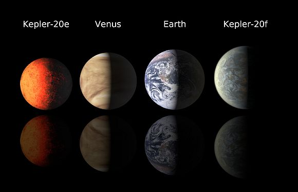 The first two Earth-sized exoplanets found by Kepler are shown here in comparison to Earth and Venus.