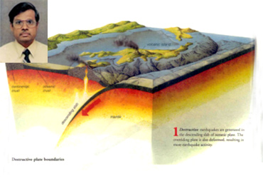 Schematic view of the Japan subduction zone. Inset: Scientist J R Kayal