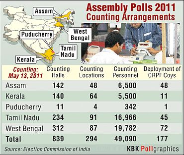 Assembly polls: All questions set to be answered