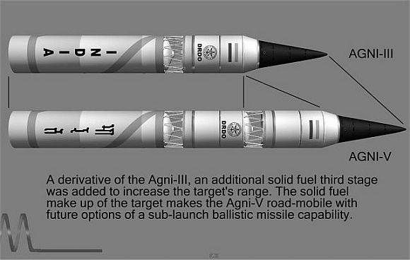 India test-fires nuclear capable Agni V missile