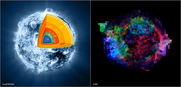 A new study suggests the massive star that became the Cassiopeia A supernova remnant may have turned inside out as it exploded