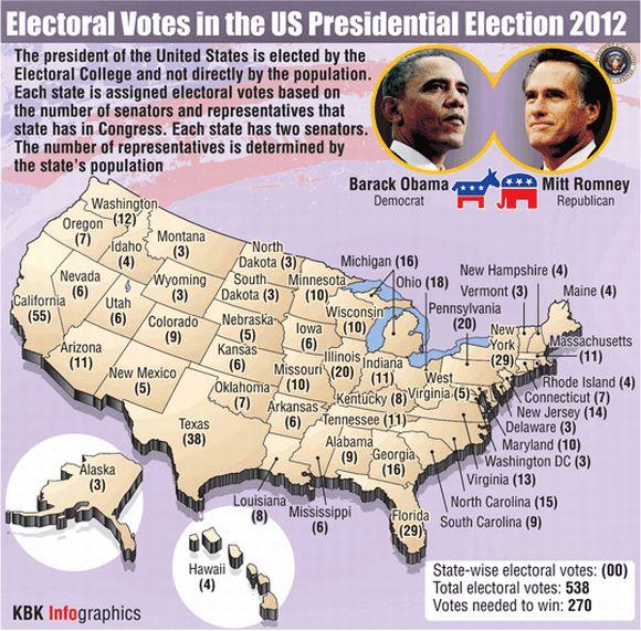 Obama or Romney? US decides in cliff-hanger poll
