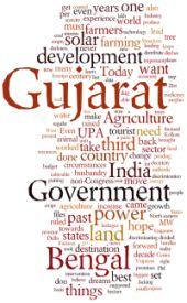 word cloud of Rahul Gandhi's speech
