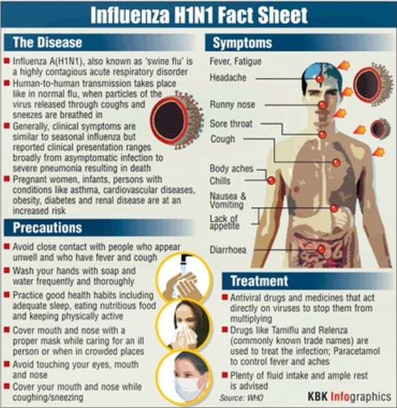swine flu cases on the rise govt monitors situation com  swine flu cases on the rise govt monitors situation