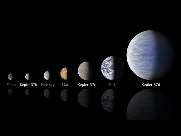 The line up compares artist's concepts of the planets in the Kepler-37 system to the moon and planets in the solar system